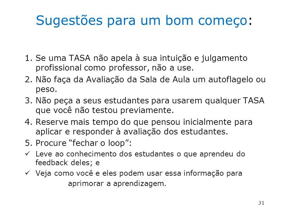 Sugestões para um bom começo: 1.Se uma TASA não apela à sua intuição e julgamento profissional como professor, não a use.