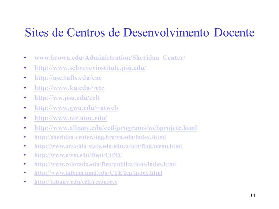 Sites de Centros de Desenvolvimento Docente www.brown.edu/Administration/Sheridan_Center/ http://www.schreyerinstitute.psu.edu/ http://ase.tufts.edu/cae http://www.ku.edu/~cte http://ww.psu.edu/celt http://www.gwu.edu/~utweb http://www.oir.uiuc.edu/ http://www.albany.edu/cetl/programs/webprojetc.html http://sheridan-center.stgg.brown.edu/index.shtml http://www.acs.ohio-state.edu/education/ftad/menu.html http://www.uwm.edu/Dept/CIPD/ http://www.colorado.edu/ftep/publications/index.html http://www.inform.umd.edu/CTE/Icn/index.html http://albany.edu/celt/resources 34