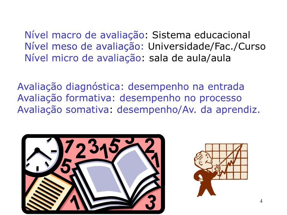 Sites de Centros de Desenvolvimento Docente http://eagle.cc.ukans.edu/%7Ecte/resources/websites/unitedstates.html http://www.unc.edu/depts/ctl/progserv.html http://www.education.mcgill.ca/cutl/ http://www.utexas.edu/academic/cte/ http://www.dal.ca%7Eoidt/ids.html http://oid.ucla.edu/index_body.htm http://ase.tuhfts.edu/cte/search_pages/facbooksearch.htm http://web.mit.edu/afs/athena.mit.edu/org/o/odsue/tll/www/Published%20Reso.../bj v-table.htmhttp://web.mit.edu/afs/athena.mit.edu/org/o/odsue/tll/www/Published%20Reso.../bj v-table.htm http://tecn.rutgers.edu/library.htm http://www.itl.usyd.edu/au/ http://www.cshe.unimelb.edu.au/ http://www.teach-nology.com/highered/teaching_centers /http://www.teach-nology.com/highered/teaching_centers / 35