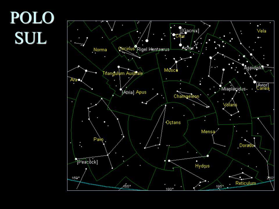 CÂNCER n O Caranguejo n Objetos –M67 –Aglom. Beehive (colméia) –Várias galáxias