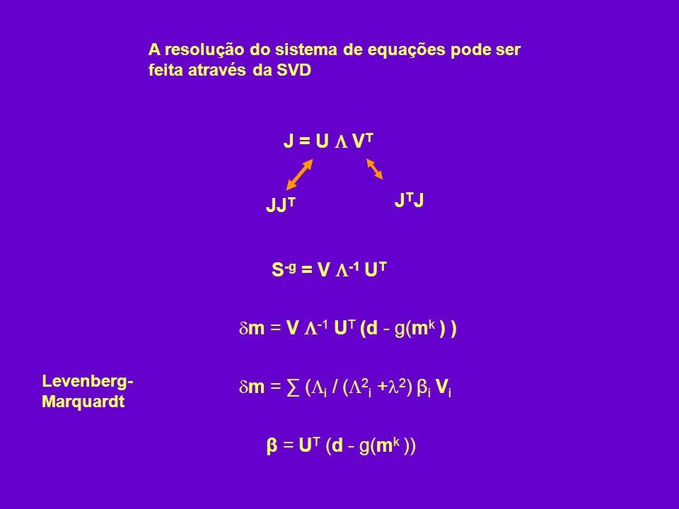 A resolução do sistema de equações pode ser feita através da SVD J = U V T JJ T JTJJTJ S -g = V -1 U T m = V -1 U T (d - g(m k ) ) m = ( i / ( 2 i + 2 ) β i V i β = U T (d - g(m k )) Levenberg- Marquardt