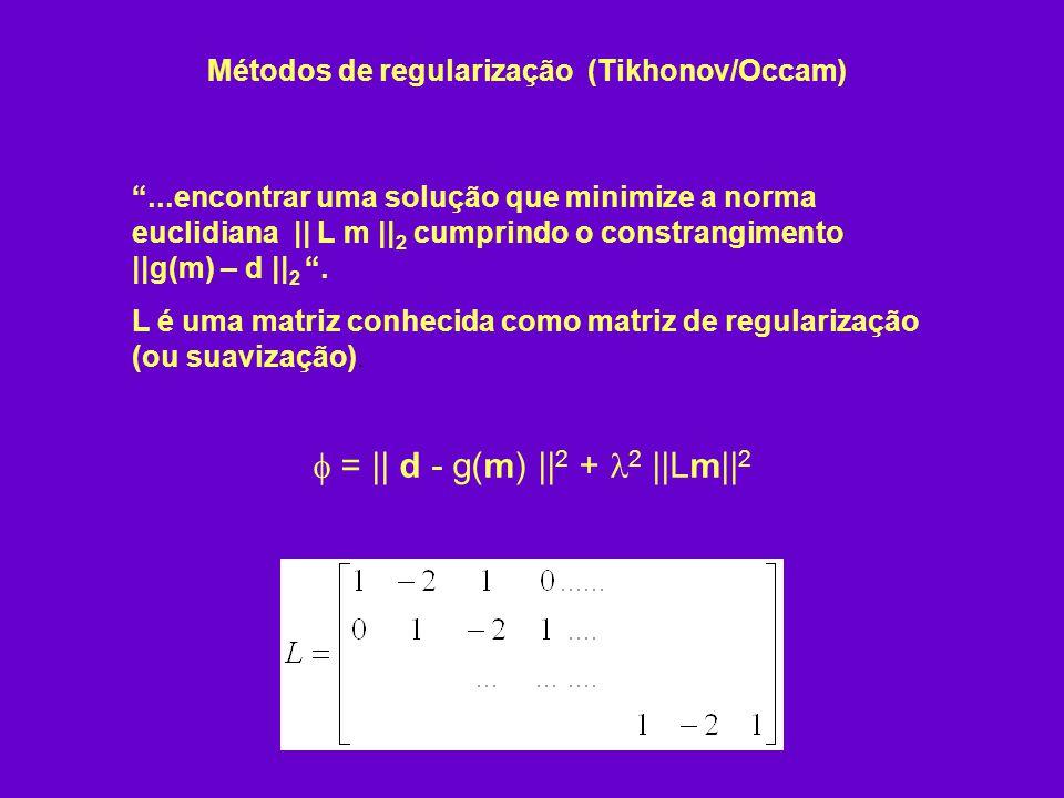 Métodos de regularização (Tikhonov/Occam)...encontrar uma solução que minimize a norma euclidiana || L m || 2 cumprindo o constrangimento ||g(m) – d || 2.