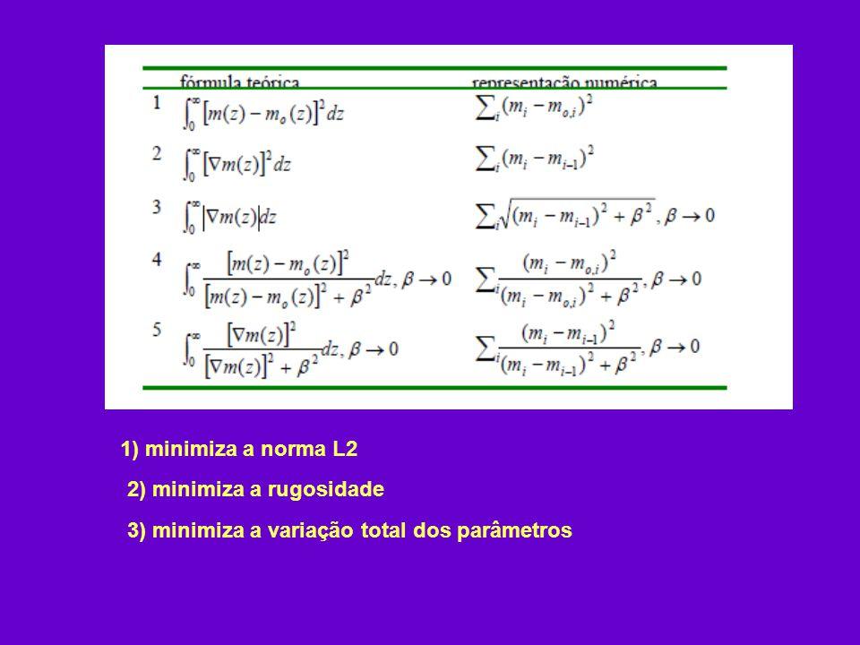 1) minimiza a norma L2 2) minimiza a rugosidade 3) minimiza a variação total dos parâmetros