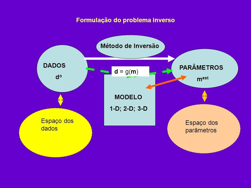 Dados: Seja d o o vector contendo os valores observados (valores medidos ou calculados a partir de valores medidos usando-se expressões algébricas).