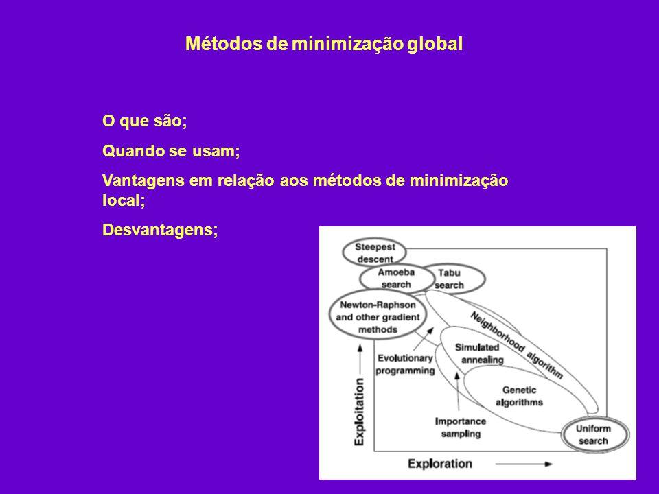 Métodos de minimização global O que são; Quando se usam; Vantagens em relação aos métodos de minimização local; Desvantagens;