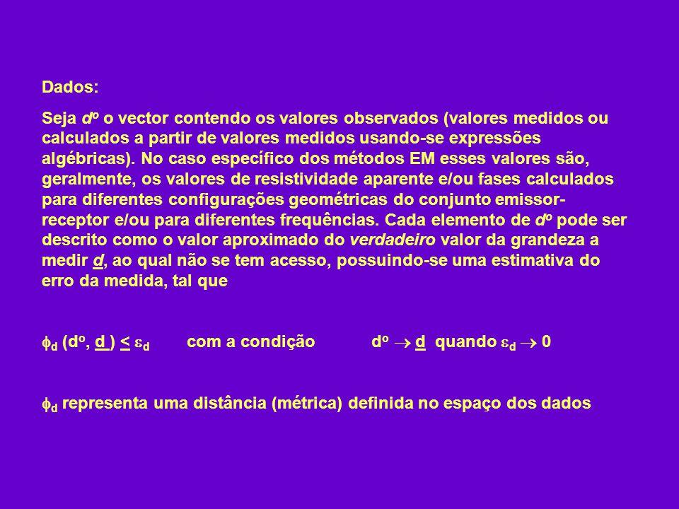 Parâmetros do modelo: Seja m est o vector dos parâmetros do modelo adoptado para a interpretação dos dados.