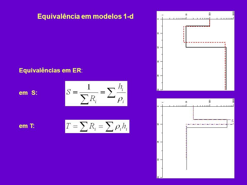 Equivalência em modelos 1-d Equivalências em ER: em S: em T: