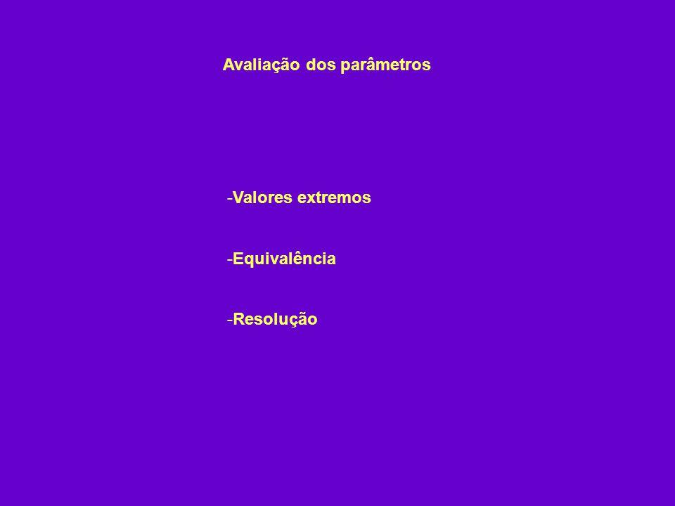 Avaliação dos parâmetros -Valores extremos -Equivalência -Resolução