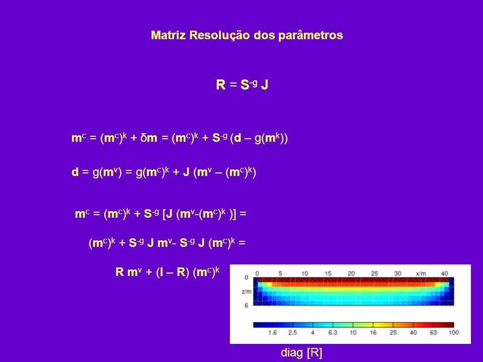Matriz Resolução dos parâmetros R = S -g J m c = (m c ) k + δm = (m c ) k + S -g (d – g(m k )) d = g(m v ) = g(m c ) k + J (m v – (m c ) k ) m c = (m c ) k + S -g [J (m v -(m c ) k )] = (m c ) k + S -g J m v - S -g J (m c ) k = R m v + (I – R) (m c ) k diag [R]