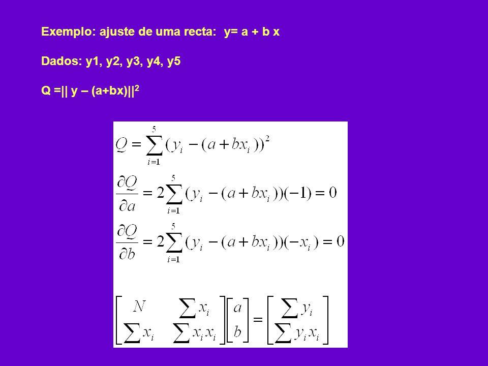 δm = [ G T C -1 G ] -1 [ G T C -1 δd G = [J, P, R ] T d = [δd o, δm priori, δr ] T J – Matriz das derivadas P –Matriz da informação à priori R – Matriz de suavização