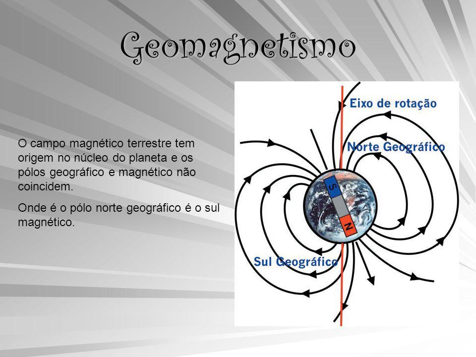 Geomagnetismo O campo magnético terrestre tem origem no núcleo do planeta e os pólos geográfico e magnético não coincidem.