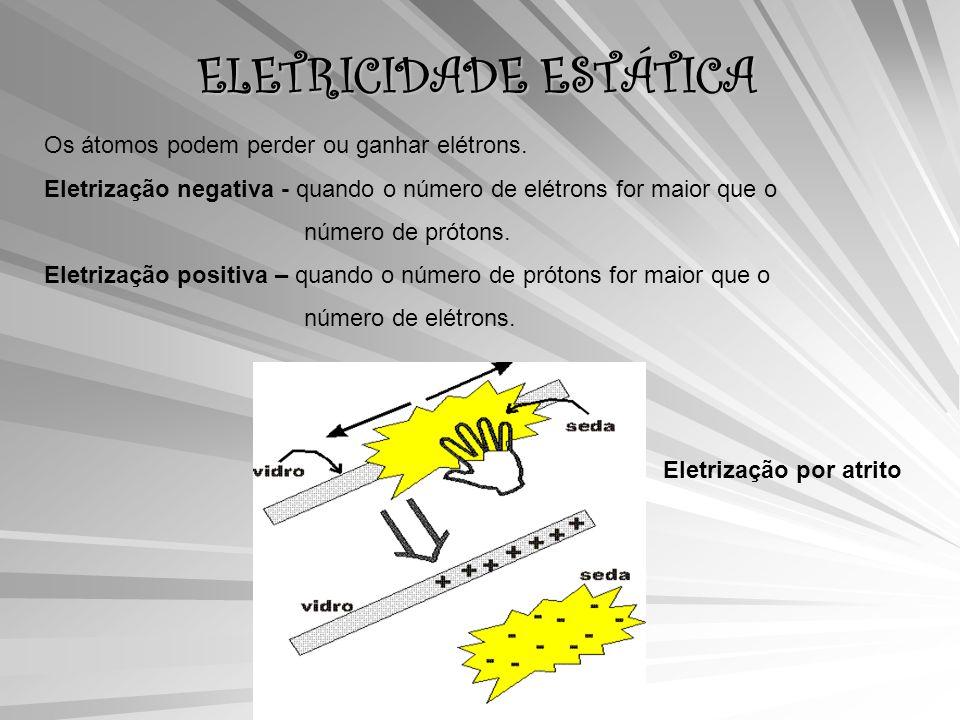 ELETRICIDADE ESTÁTICA Os átomos podem perder ou ganhar elétrons.
