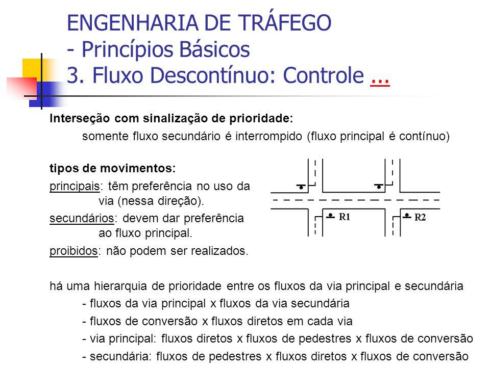 ENGENHARIA DE TRÁFEGO - Princípios Básicos 3. Fluxo Descontínuo: Controle...... Interseção com sinalização de prioridade: somente fluxo secundário é i
