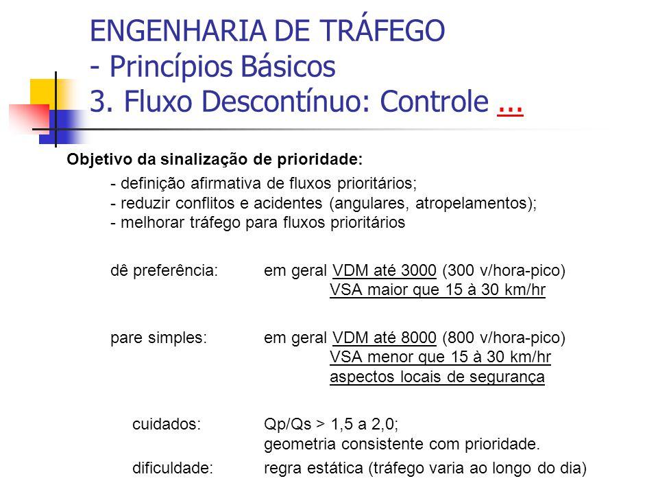 ENGENHARIA DE TRÁFEGO - Princípios Básicos 3. Fluxo Descontínuo: Controle...... Objetivo da sinalização de prioridade: - - - definição afirmativa de f