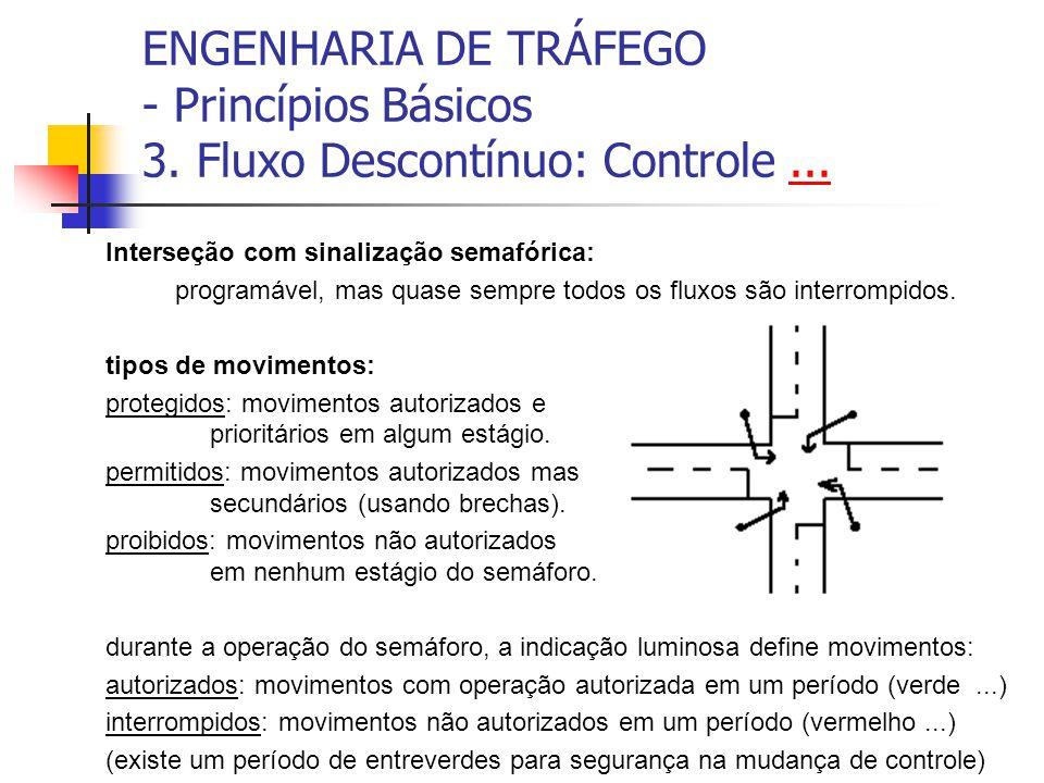ENGENHARIA DE TRÁFEGO - Princípios Básicos 3. Fluxo Descontínuo: Controle...... Interseção com sinalização semafórica: programável, mas quase sempre t