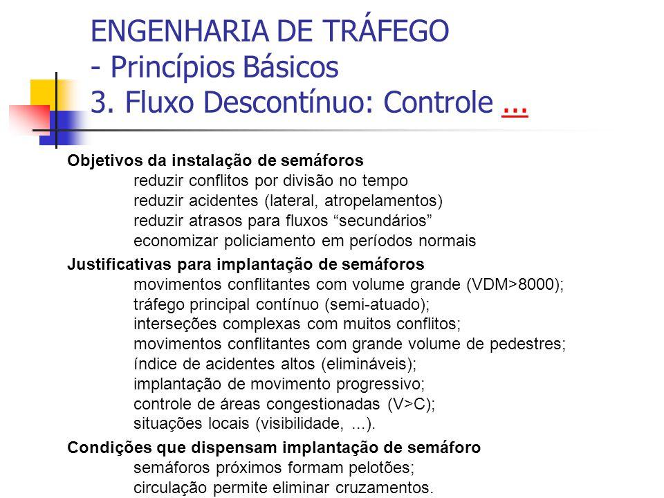 ENGENHARIA DE TRÁFEGO - Princípios Básicos 3. Fluxo Descontínuo: Controle...... Objetivos da instalação de semáforos reduzir conflitos por divisão no
