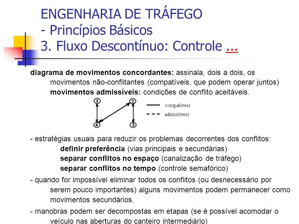 ENGENHARIA DE TRÁFEGO - Princípios Básicos 3. Fluxo Descontínuo: Controle...... diagrama de movimentos concordantes: assinala, dois a dois, os movimen