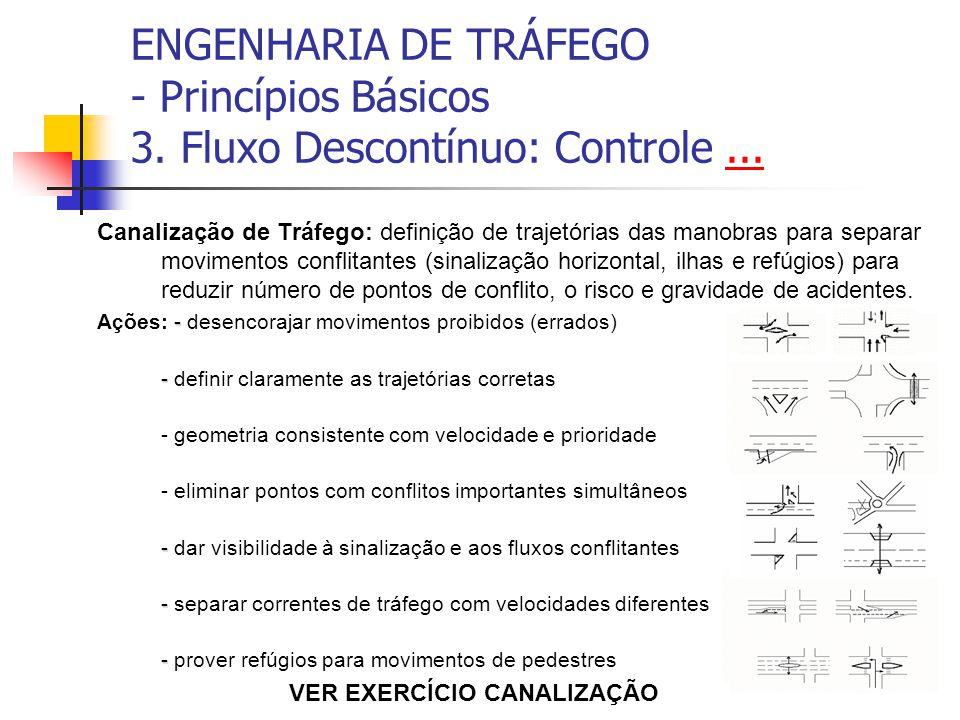 ENGENHARIA DE TRÁFEGO - Princípios Básicos 3. Fluxo Descontínuo: Controle...... Canalização de Tráfego: definição de trajetórias das manobras para sep
