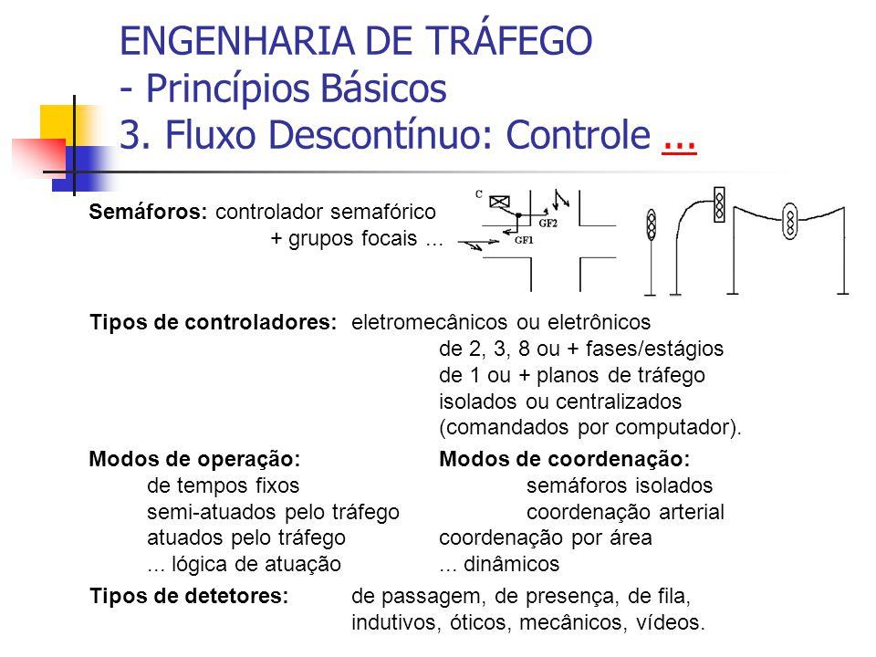 ENGENHARIA DE TRÁFEGO - Princípios Básicos 3. Fluxo Descontínuo: Controle...... Semáforos: controlador semafórico + grupos focais... Tipos de controla