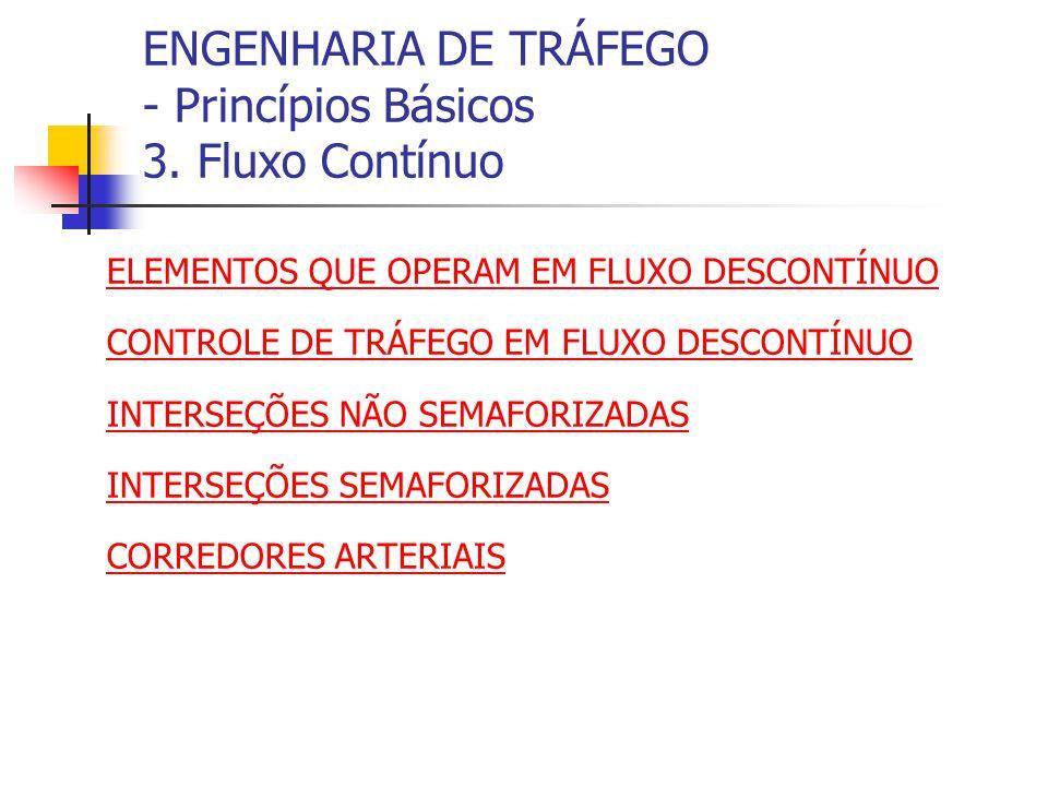 ENGENHARIA DE TRÁFEGO - Princípios Básicos 3. Fluxo Contínuo ELEMENTOS QUE OPERAM EM FLUXO DESCONTÍNUO CONTROLE DE TRÁFEGO EM FLUXO DESCONTÍNUO INTERS
