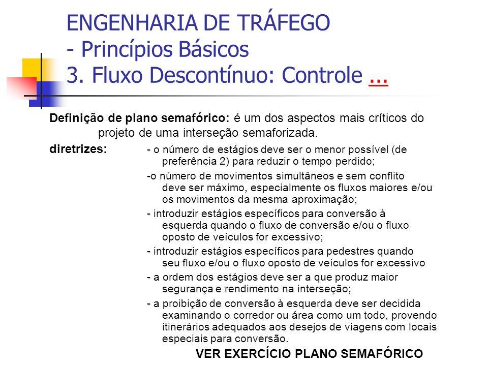 ENGENHARIA DE TRÁFEGO - Princípios Básicos 3. Fluxo Descontínuo: Controle...... Definição de plano semafórico: é um dos aspectos mais críticos do proj
