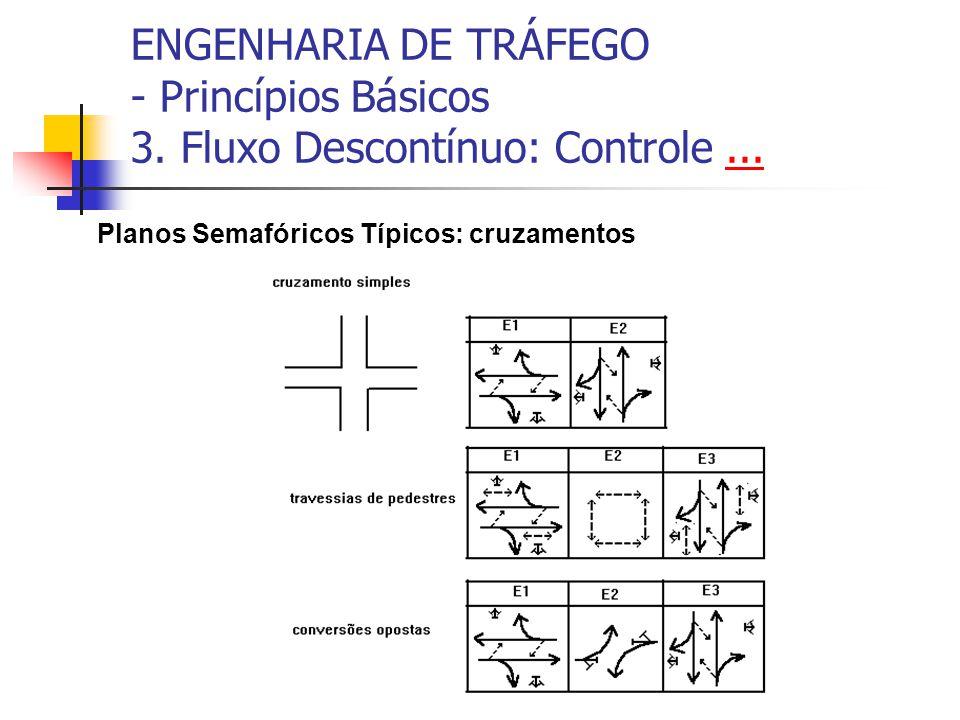 ENGENHARIA DE TRÁFEGO - Princípios Básicos 3. Fluxo Descontínuo: Controle...... Planos Semafóricos Típicos: cruzamentos