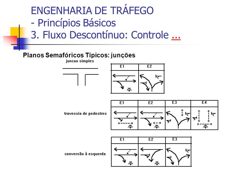 ENGENHARIA DE TRÁFEGO - Princípios Básicos 3. Fluxo Descontínuo: Controle...... Planos Semafóricos Típicos: junções