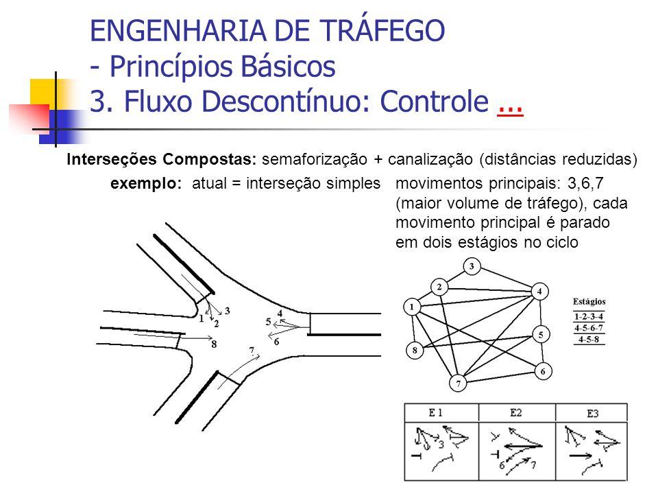 ENGENHARIA DE TRÁFEGO - Princípios Básicos 3. Fluxo Descontínuo: Controle...... Interseções Compostas: semaforização + canalização (distâncias reduzid