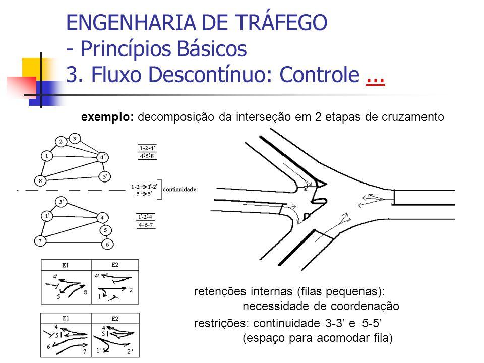 ENGENHARIA DE TRÁFEGO - Princípios Básicos 3. Fluxo Descontínuo: Controle...... exemplo: decomposição da interseção em 2 etapas de cruzamento retençõe