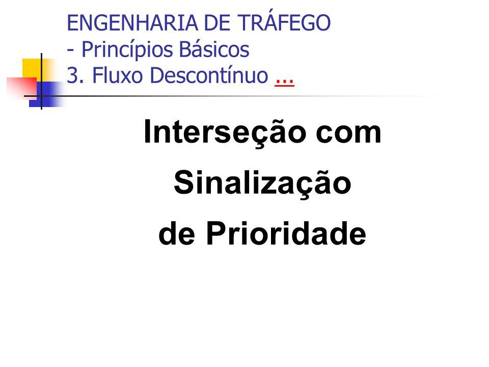 ENGENHARIA DE TRÁFEGO - Princípios Básicos 3. Fluxo Descontínuo...... Interseção com Sinalização de Prioridade