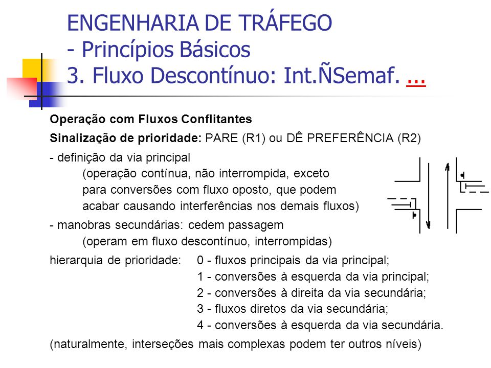 ENGENHARIA DE TRÁFEGO - Princípios Básicos 3. Fluxo Descontínuo: Int.ÑSemaf....... Operação com Fluxos Conflitantes Sinalização de prioridade: PARE (R