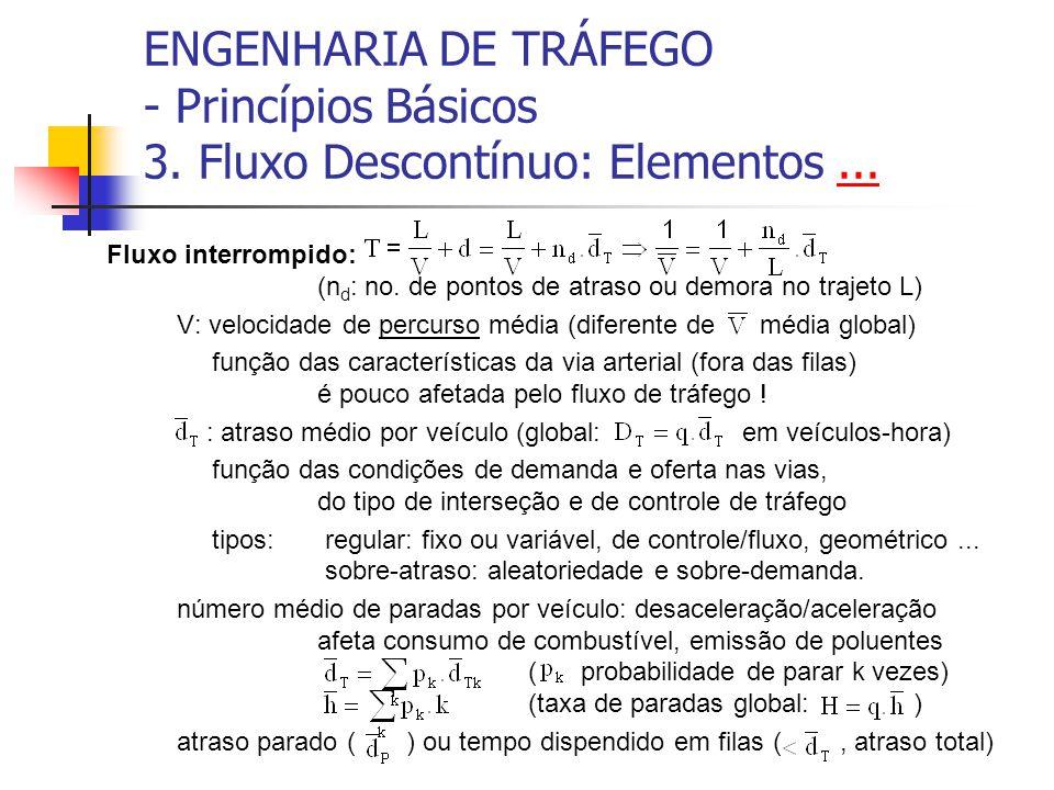 ENGENHARIA DE TRÁFEGO - Princípios Básicos 3. Fluxo Descontínuo: Elementos...... Fluxo interrompido: (n d : no. de pontos de atraso ou demora no traje