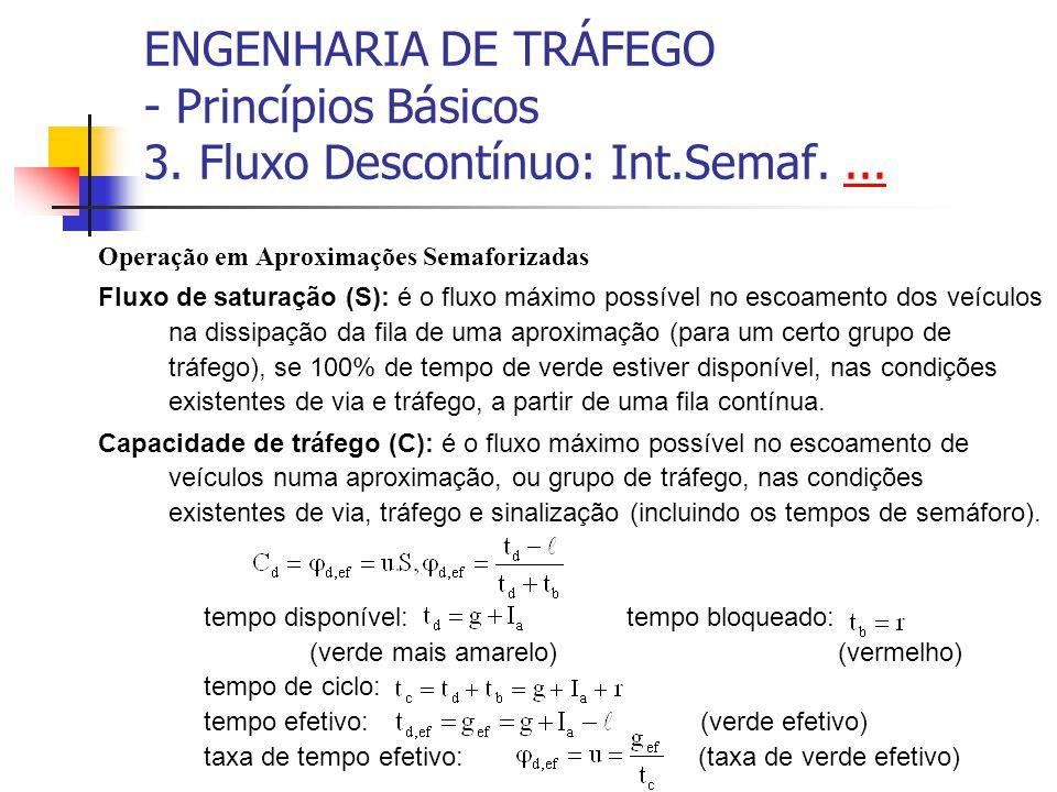 ENGENHARIA DE TRÁFEGO - Princípios Básicos 3. Fluxo Descontínuo: Int.Semaf....... Operação em Aproximações Semaforizadas Fluxo de saturação (S): é o f