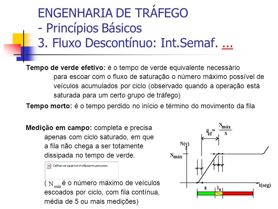 ENGENHARIA DE TRÁFEGO - Princípios Básicos 3. Fluxo Descontínuo: Int.Semaf....... Tempo de verde efetivo: é o tempo de verde equivalente necessário pa