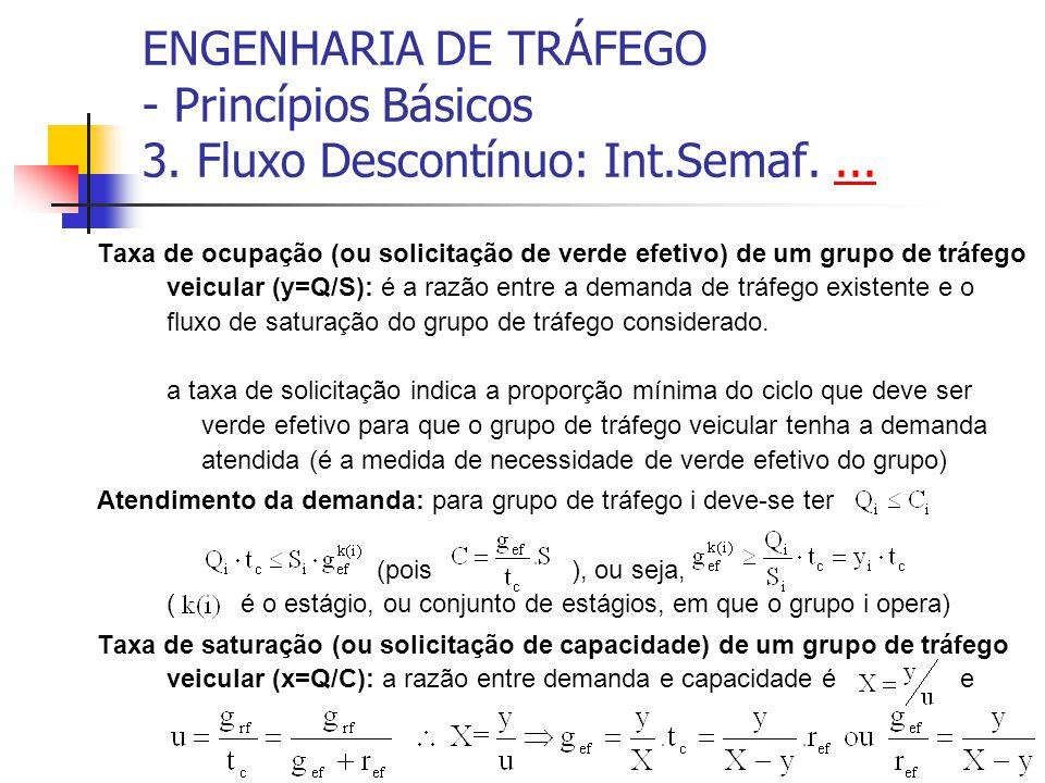 ENGENHARIA DE TRÁFEGO - Princípios Básicos 3. Fluxo Descontínuo: Int.Semaf....... Taxa de ocupação (ou solicitação de verde efetivo) de um grupo de tr