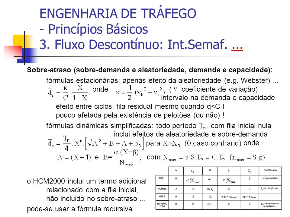 ENGENHARIA DE TRÁFEGO - Princípios Básicos 3. Fluxo Descontínuo: Int.Semaf....... Sobre-atraso (sobre-demanda e aleatoriedade, demanda e capacidade):
