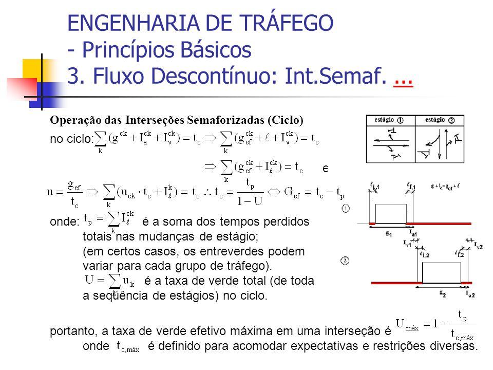 ENGENHARIA DE TRÁFEGO - Princípios Básicos 3. Fluxo Descontínuo: Int.Semaf....... Operação das Interseções Semaforizadas (Ciclo) no ciclo: e onde: é a