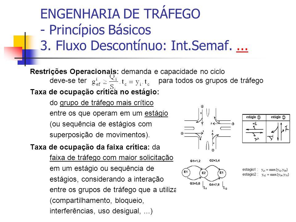 ENGENHARIA DE TRÁFEGO - Princípios Básicos 3. Fluxo Descontínuo: Int.Semaf....... Restrições Operacionais: demanda e capacidade no ciclo deve-se ter p