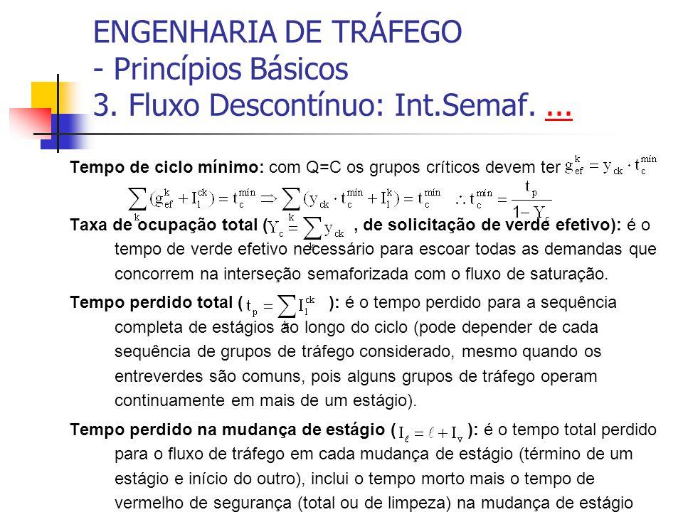 ENGENHARIA DE TRÁFEGO - Princípios Básicos 3. Fluxo Descontínuo: Int.Semaf....... Tempo de ciclo mínimo: com Q=C os grupos críticos devem ter Taxa de