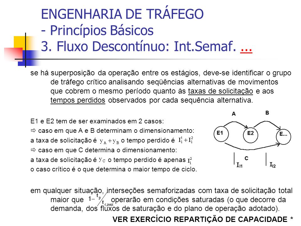 ENGENHARIA DE TRÁFEGO - Princípios Básicos 3. Fluxo Descontínuo: Int.Semaf....... se há superposição da operação entre os estágios, deve-se identifica
