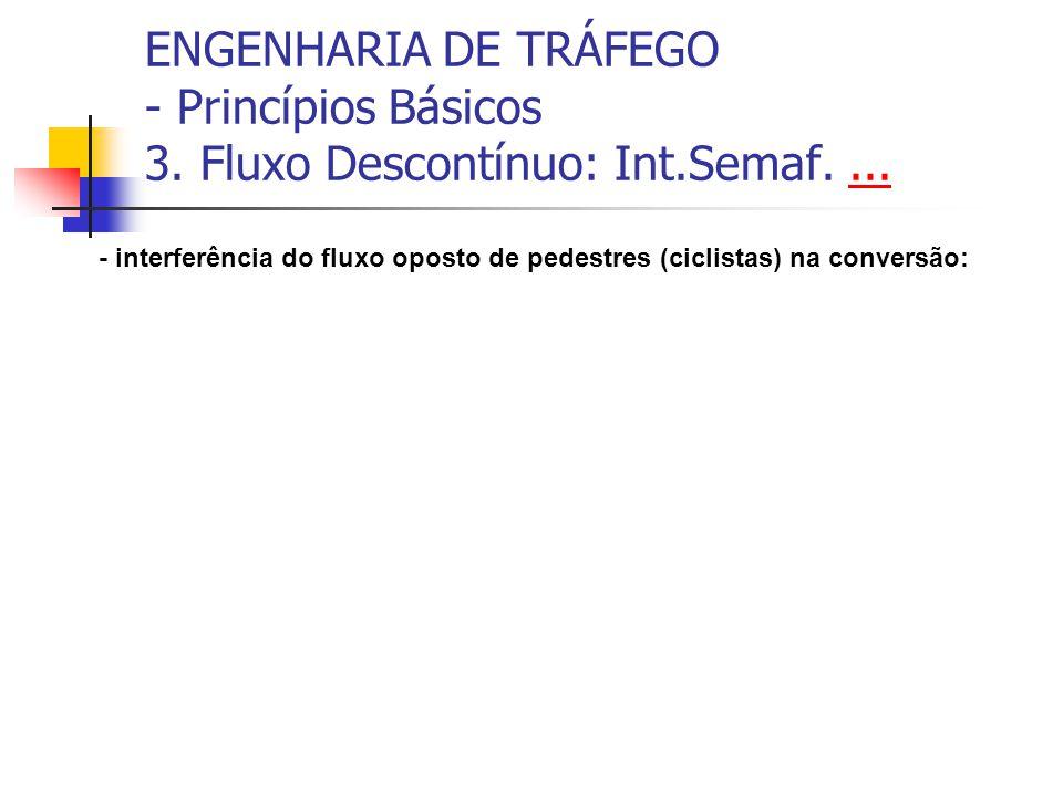 ENGENHARIA DE TRÁFEGO - Princípios Básicos 3. Fluxo Descontínuo: Int.Semaf....... - interferência do fluxo oposto de pedestres (ciclistas) na conversã