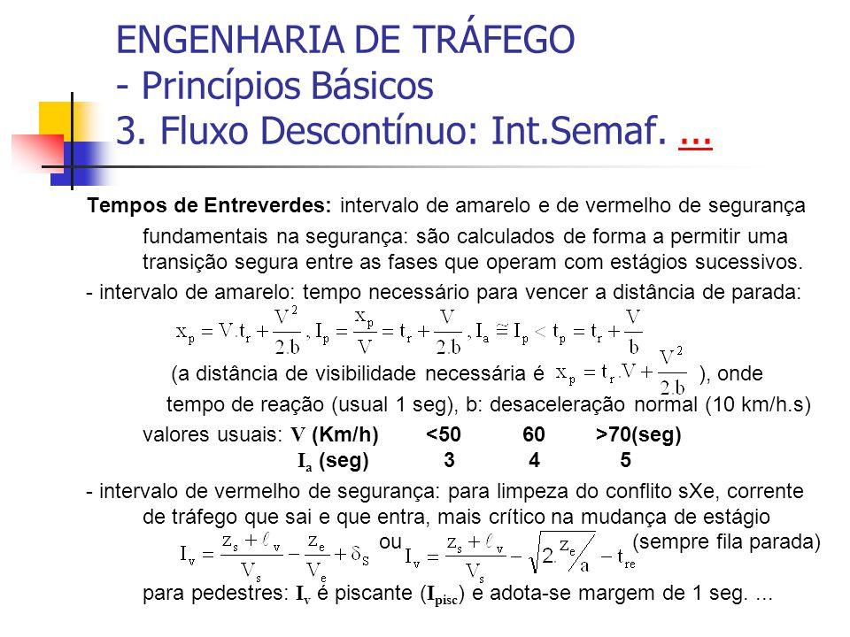 ENGENHARIA DE TRÁFEGO - Princípios Básicos 3. Fluxo Descontínuo: Int.Semaf....... Tempos de Entreverdes: intervalo de amarelo e de vermelho de seguran