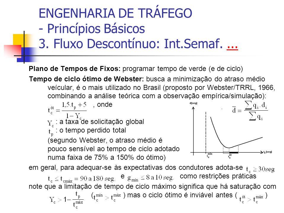 ENGENHARIA DE TRÁFEGO - Princípios Básicos 3. Fluxo Descontínuo: Int.Semaf....... Plano de Tempos de Fixos: programar tempo de verde (e de ciclo) Temp