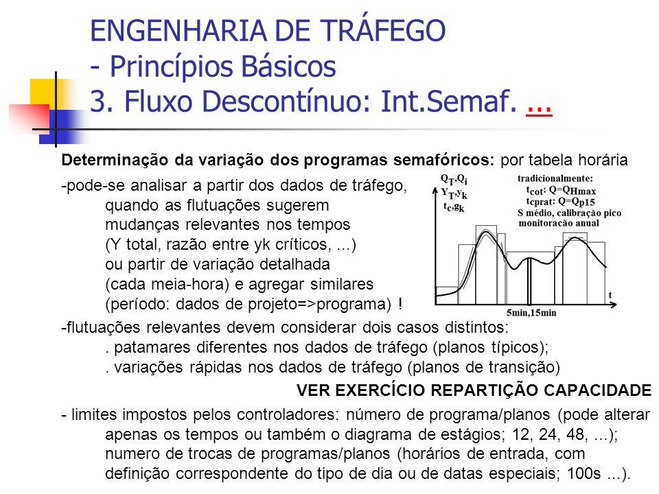 ENGENHARIA DE TRÁFEGO - Princípios Básicos 3. Fluxo Descontínuo: Int.Semaf....... Determinação da variação dos programas semafóricos: por tabela horár