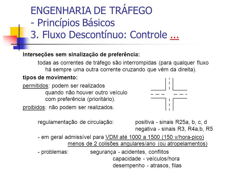 ENGENHARIA DE TRÁFEGO - Princípios Básicos 3. Fluxo Descontínuo: Controle...... Interseções sem sinalização de preferência: todas as correntes de tráf