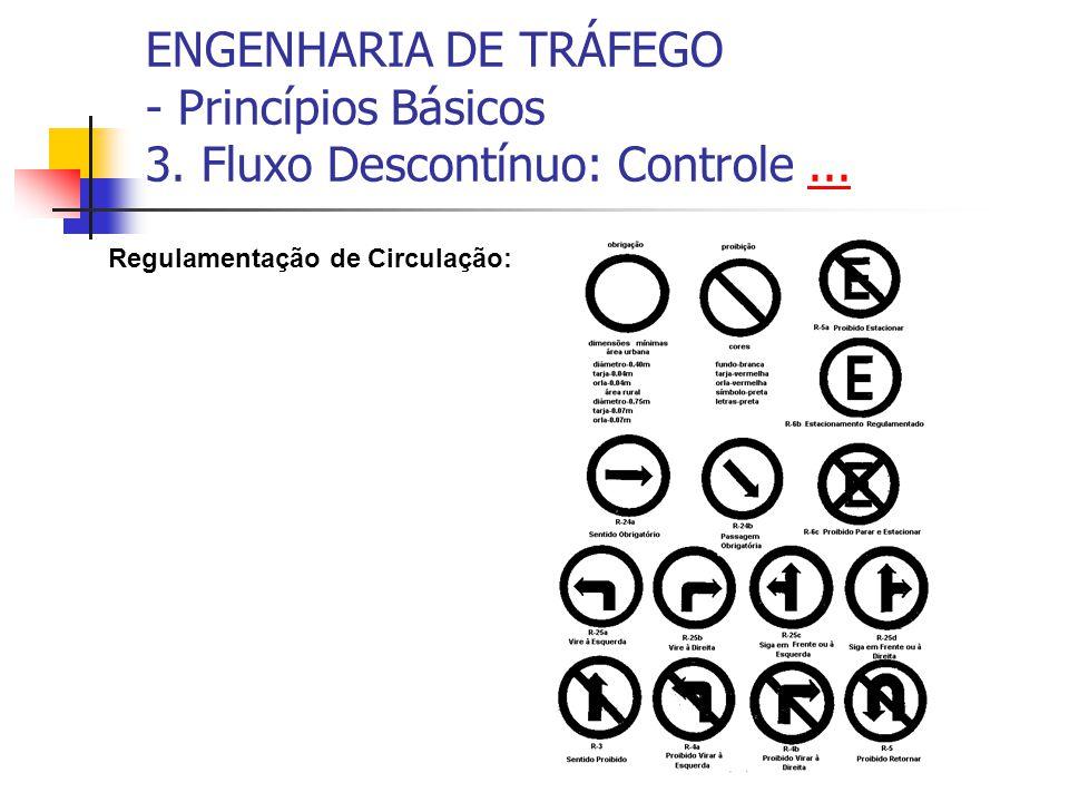 ENGENHARIA DE TRÁFEGO - Princípios Básicos 3. Fluxo Descontínuo: Controle...... Regulamentação de Circulação:
