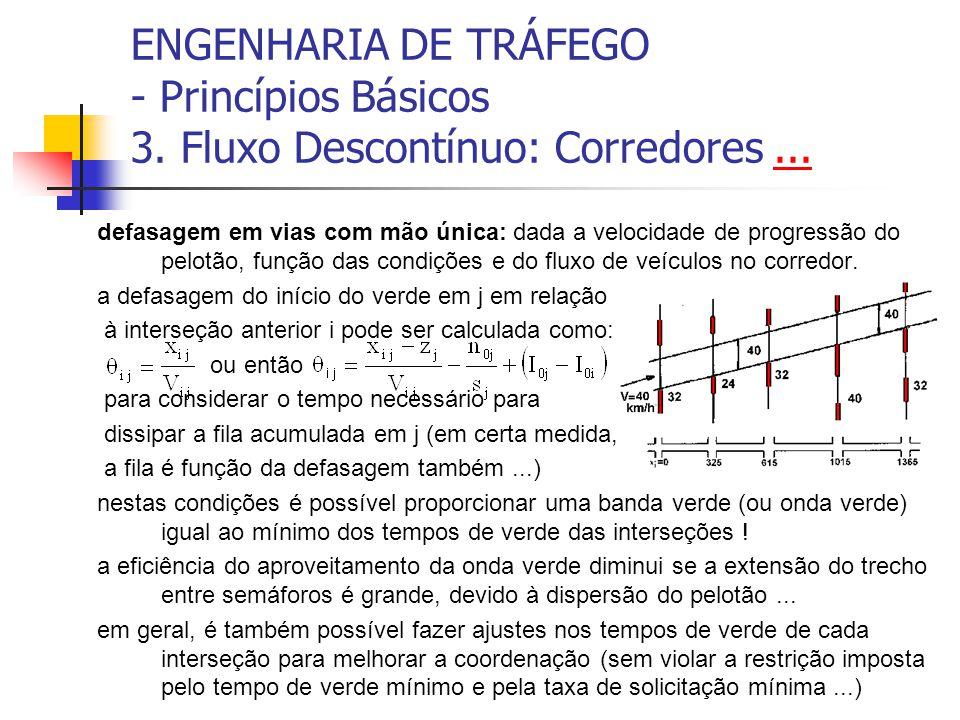 ENGENHARIA DE TRÁFEGO - Princípios Básicos 3. Fluxo Descontínuo: Corredores...... defasagem em vias com mão única: dada a velocidade de progressão do