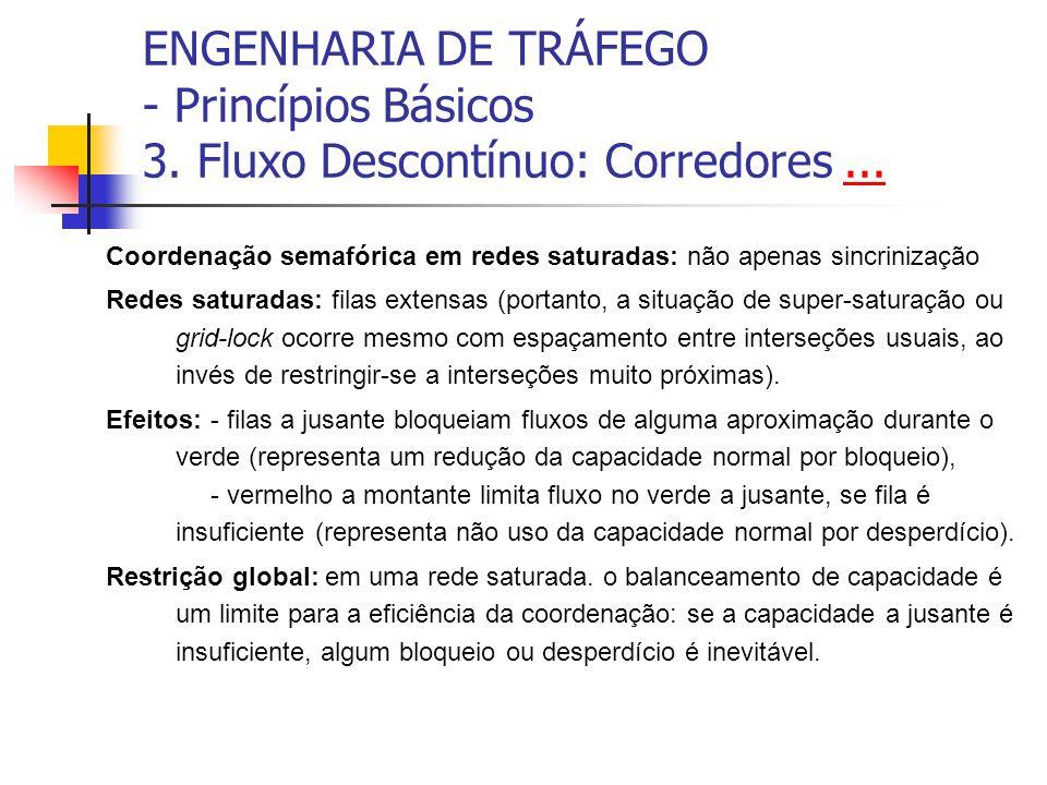 ENGENHARIA DE TRÁFEGO - Princípios Básicos 3. Fluxo Descontínuo: Corredores...... Coordenação semafórica em redes saturadas: não apenas sincrinização