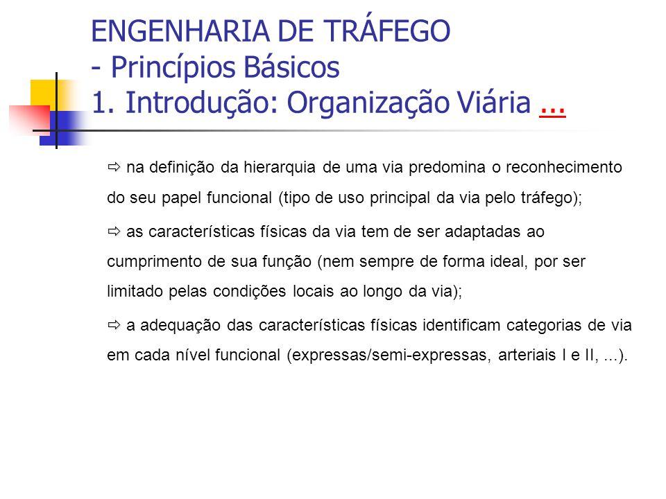 ENGENHARIA DE TRÁFEGO - Princípios Básicos 1. Introdução: Organização Viária...... na definição da hierarquia de uma via predomina o reconhecimento do
