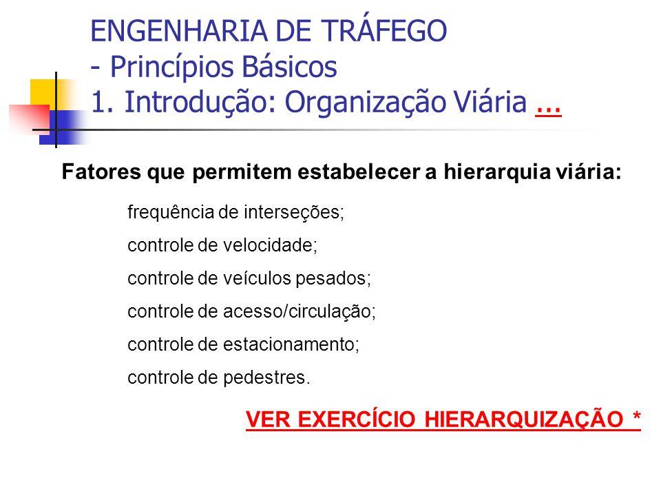ENGENHARIA DE TRÁFEGO - Princípios Básicos 1. Introdução: Organização Viária...... Fatores que permitem estabelecer a hierarquia viária: frequência de